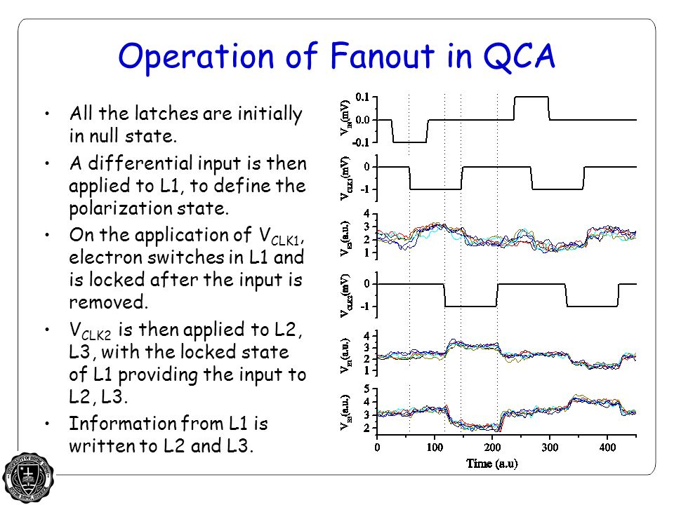 Operation of Fanout in QCA All the latches are initially in null state.