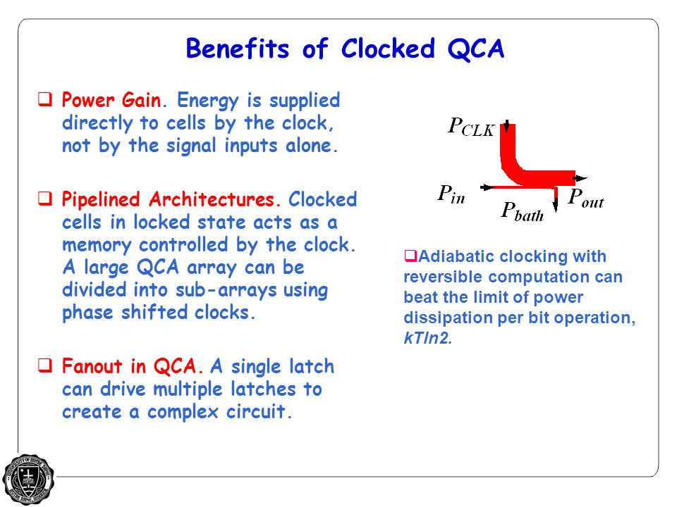 Benefits of Clocked QCA  Power Gain.