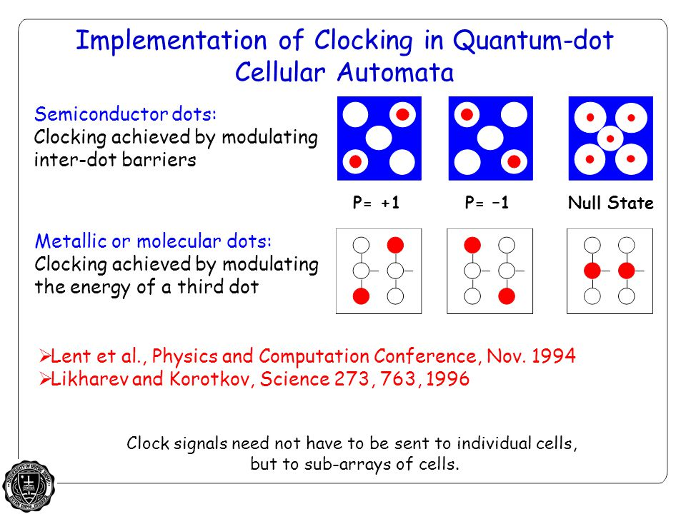 Implementation of Clocking in Quantum-dot Cellular Automata  Lent et al., Physics and Computation Conference, Nov.