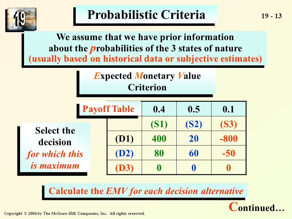Copyright © 2004 by The McGraw-Hill Companies, Inc. All rights reserved. 19 - 13 Probabilistic Criteria Calculate the EMV for each decision alternativ