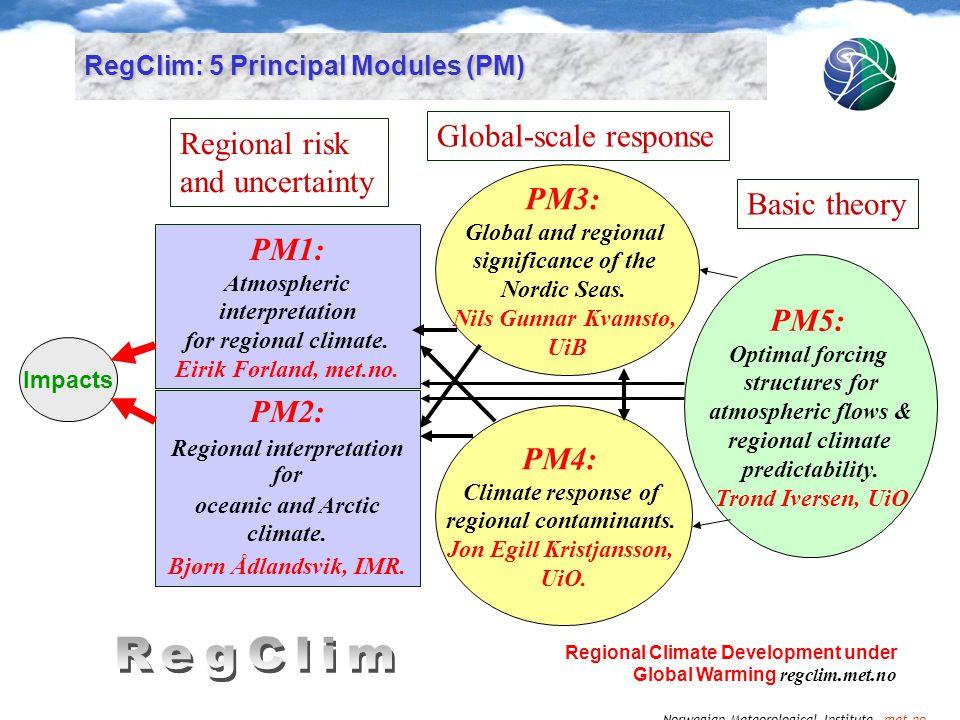 Norwegian Meteorological Institute met.no Regional Climate Development under Global Warming regclim.met.no RegClim: 5 Principal Modules (PM) PM1: Atmospheric interpretation for regional climate.