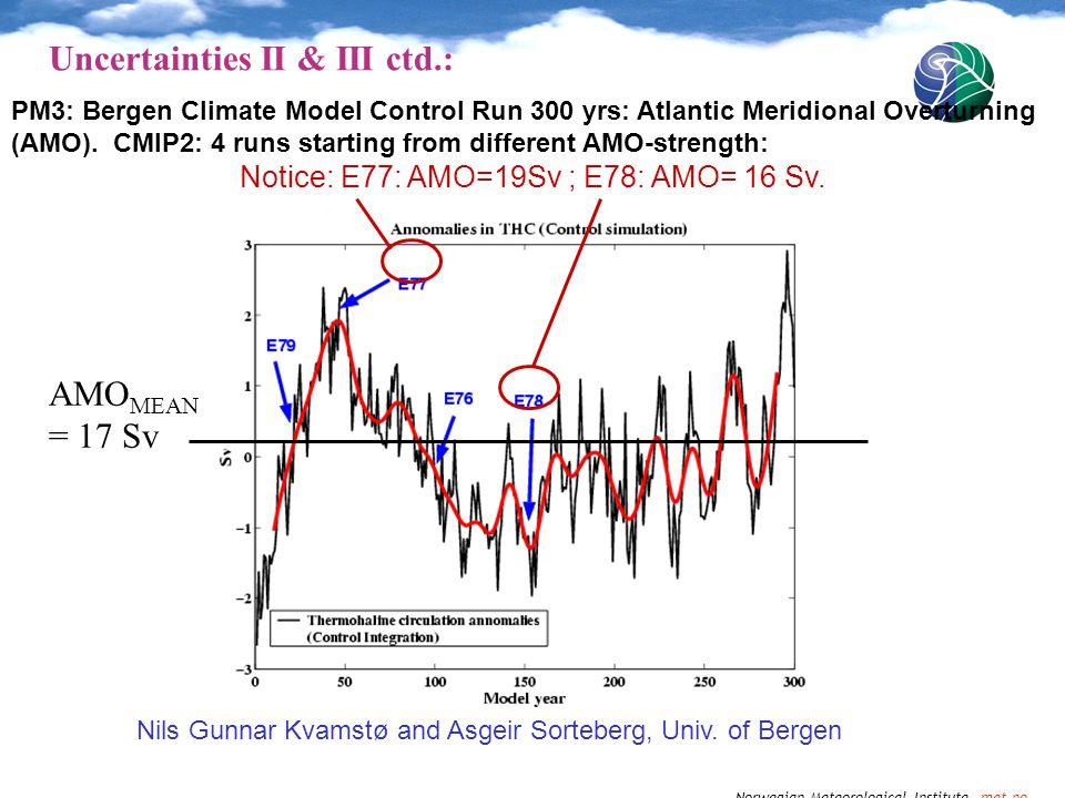 Norwegian Meteorological Institute met.no AMO MEAN = 17 Sv PM3: Bergen Climate Model Control Run 300 yrs: Atlantic Meridional Overturning (AMO).