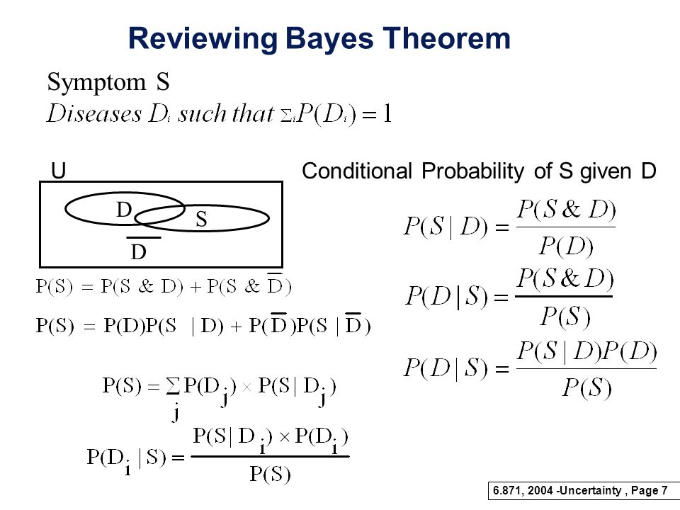 6.871, 2004 -Uncertainty, Page 6 Understanding Bayes Theorem Doesn't Have it and doesn't Test for it Has Cancer? Test? Has it and Tests for it Has it