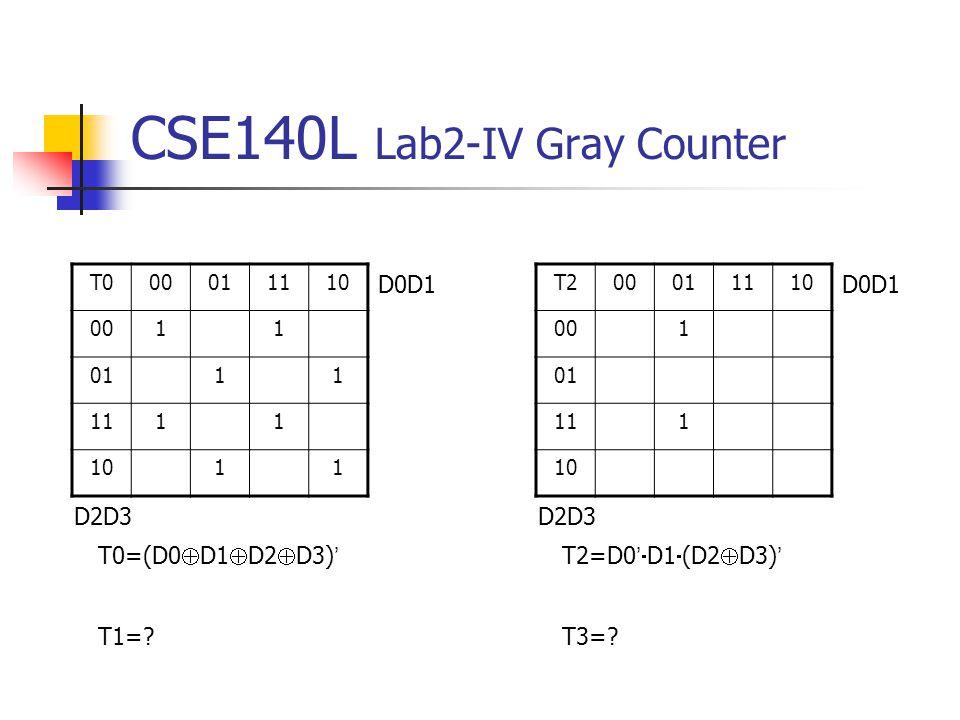CSE140L Lab2-IV Gray Counter T000011110 0011 0111 1111 1011 D0D1 D2D3 T0=(D0  D1  D2  D3) ' T200011110 001 01 111 10 D0D1 D2D3 T2=D0 '  D1  (D2  D3) ' T1=?T3=?