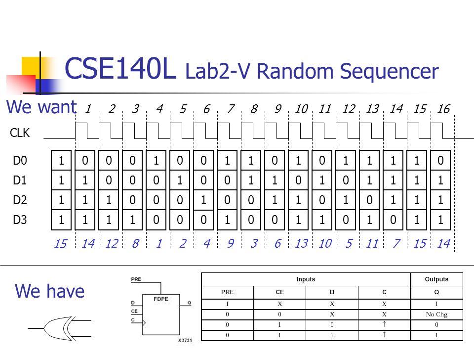 CSE140L Lab2-V Random Sequencer 1 1 1 1 0 1 1 1 1 0 0 0 0 1 0 0 0 0 0 D0 D1 D2 D3 CLK We want We have 0 0 1 1 0 0 0 1 12345678910111213141516 1 0 0 1 1 1 0 0 0 1 1 0 1 0 1 1 0 1 0 1 1 0 1 0 1 1 0 1 1 1 1 0 1 1 1 1 0 1 1 1 1 14128124936131051171514 15