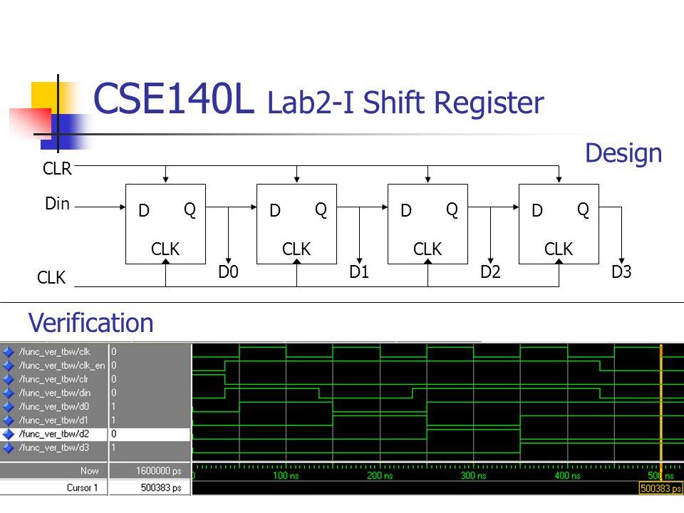 CSE140L Lab2-I Shift Register CLK D Q Din D0 D Q CLK D1 D Q CLK D2 D Q CLK D3 CLR Design Verification