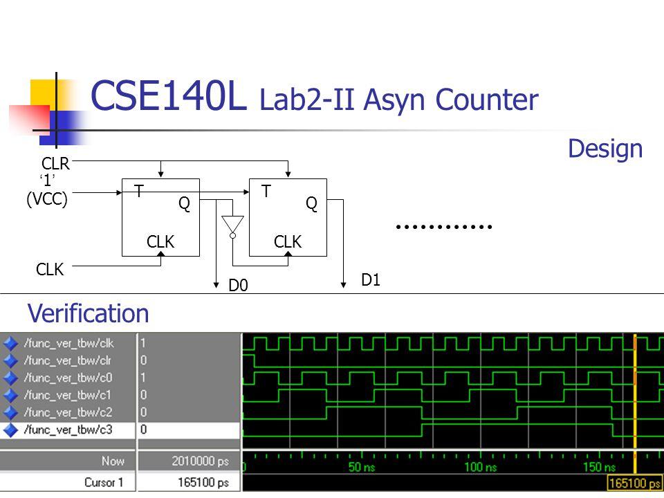 CSE140L Lab2-II Asyn Counter CLK T Q ' 1 ' (VCC) D0 T Q CLK CLR Design Verification D1