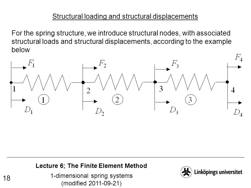 Lecture 6; The Finite Element Method 1-dimensional spring systems (modified 2011-09-21) 18 Structural loading and structural displacements For the spr