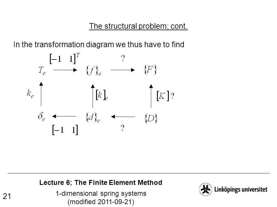Lecture 6; The Finite Element Method 1-dimensional spring systems (modified 2011-09-21) 21 The structural problem; cont. In the transformation diagram