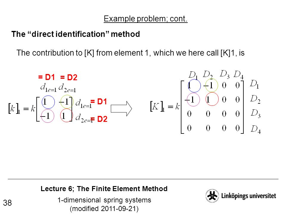 Lecture 6; The Finite Element Method 1-dimensional spring systems (modified 2011-09-21) 38 The contribution to [K] from element 1, which we here call