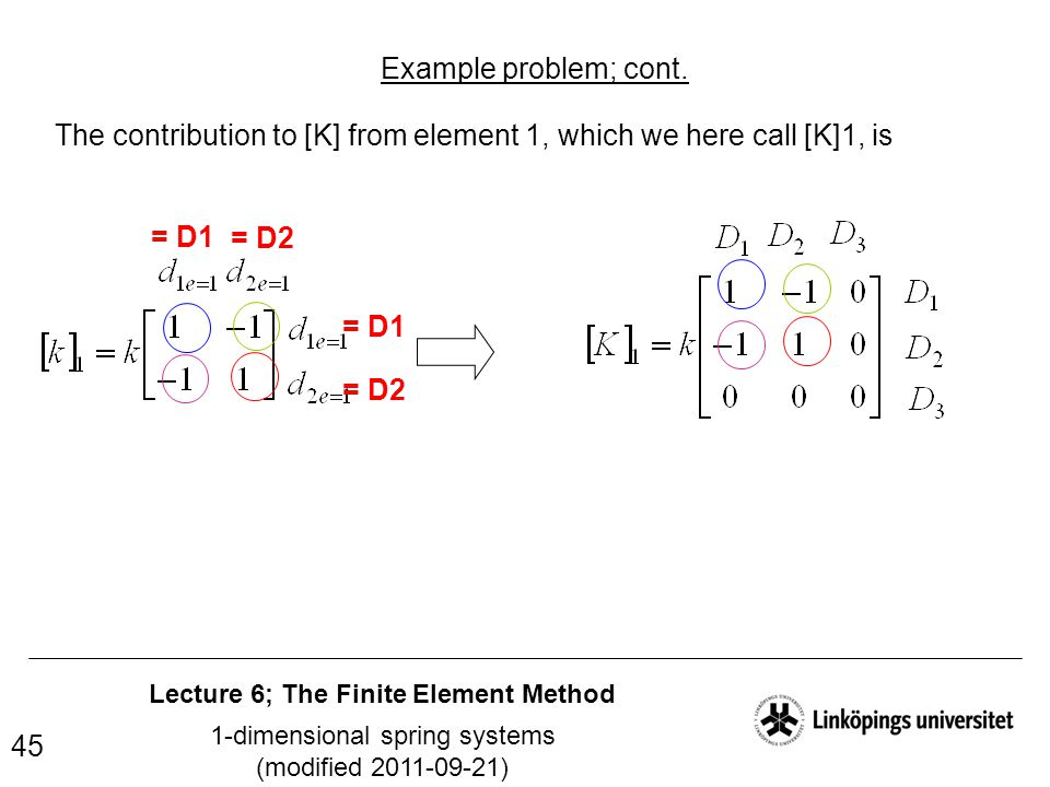 Lecture 6; The Finite Element Method 1-dimensional spring systems (modified 2011-09-21) 45 The contribution to [K] from element 1, which we here call
