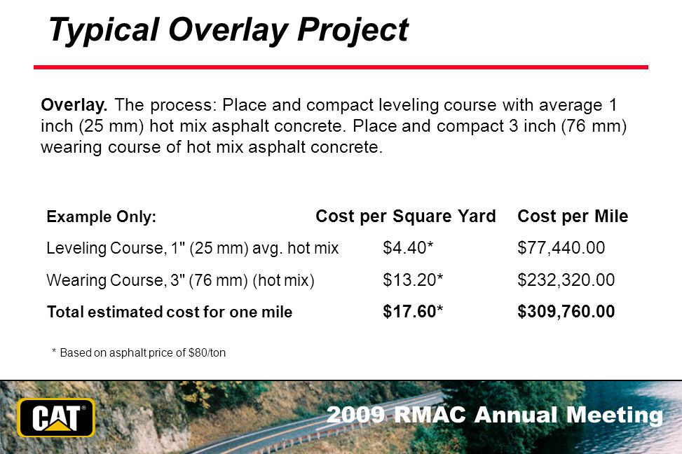 2009 RMAC Annual Meeting Example Only: Cost per Square YardCost per Mile Leveling Course, 1