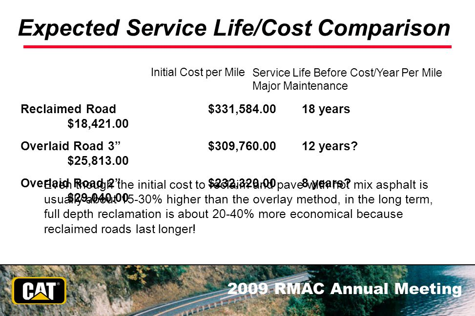 2009 RMAC Annual Meeting Expected Service Life/Cost Comparison Initial Cost per Mile Service Life Before Major Maintenance Cost/Year Per Mile Reclaime