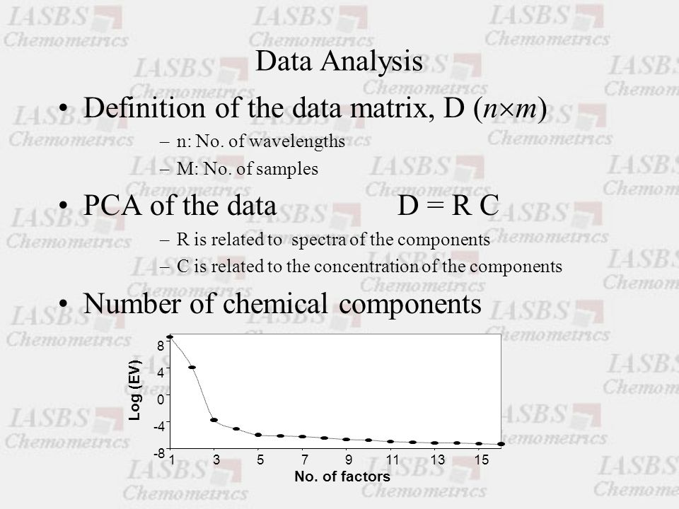 Data Analysis Definition of the data matrix, D (n  m) –n: No.