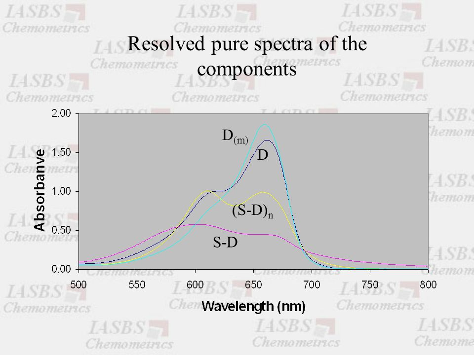 Resolved pure spectra of the components D S-D (S-D) n D (m)