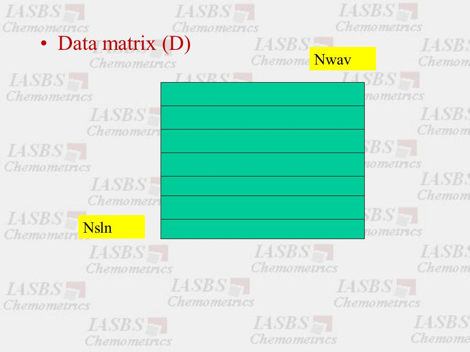 Data matrix (D) Nwav Nsln
