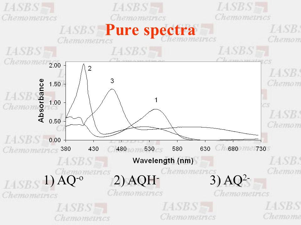 Pure spectra 1) AQ -o 2) AQH - 3) AQ 2-