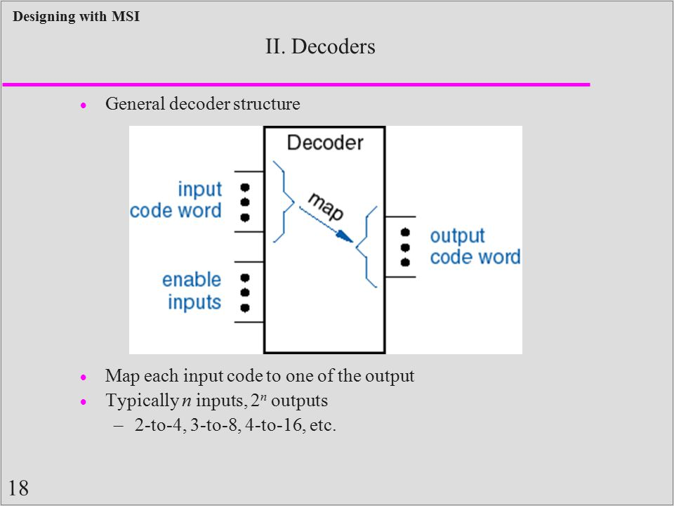 18 Designing with MSI II. Decoders  General decoder structure  Map each input code to one of the output  Typically n inputs, 2 n outputs –2-to-4, 3