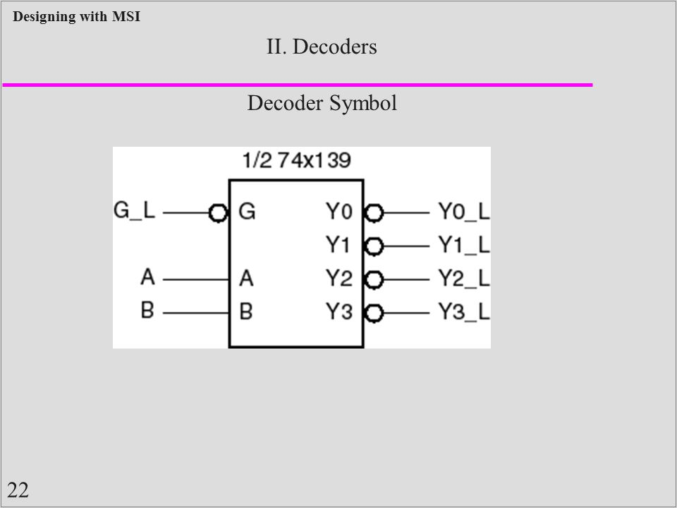 22 Designing with MSI II. Decoders Decoder Symbol
