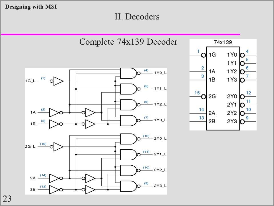 23 Designing with MSI II. Decoders Complete 74x139 Decoder
