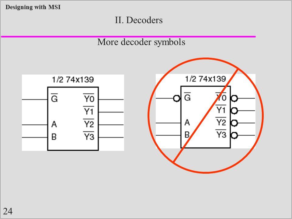24 Designing with MSI II. Decoders More decoder symbols