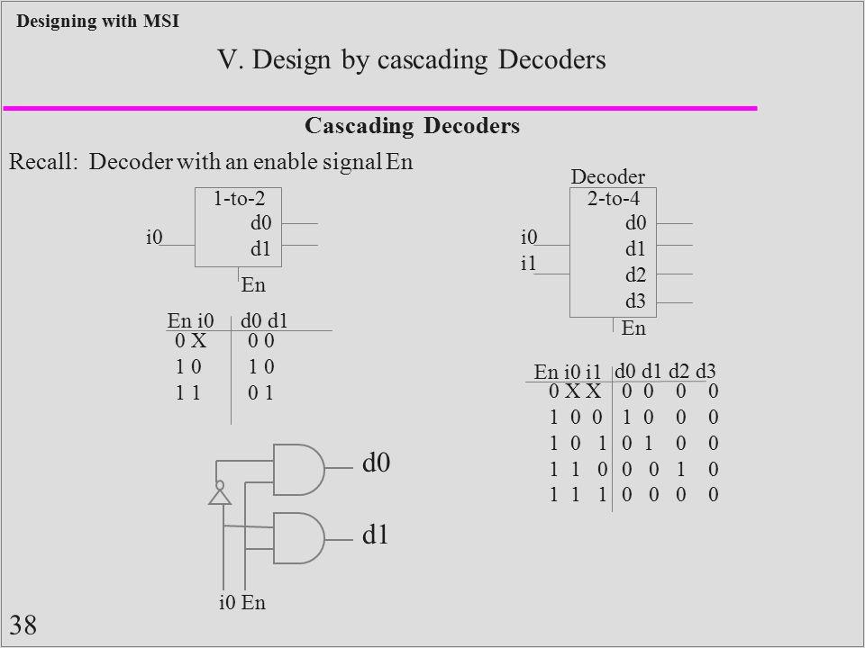 38 Designing with MSI V. Design by cascading Decoders Cascading Decoders Recall: Decoder with an enable signal En Decoder 2-to-4 d0 d1 d2 d3 i0 i1 En