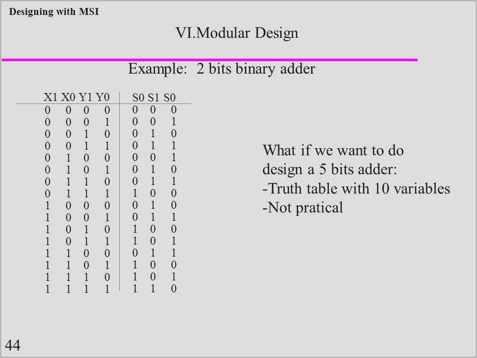 44 Designing with MSI VI.Modular Design Example: 2 bits binary adder X1 X0 Y1 Y0 0 0 0 0 0 1 0 0 1 0 0 0 1 1 0 1 0 0 0 1 0 1 1 0 0 1 1 1 1 0 0 0 1 0 0