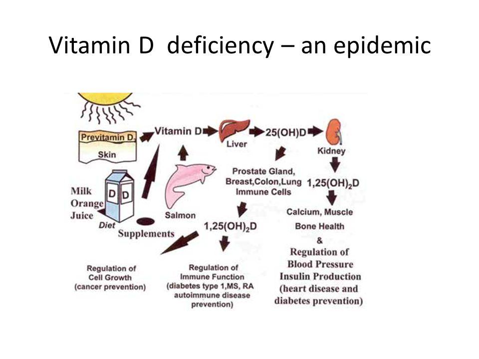 Vitamin D deficiency – an epidemic