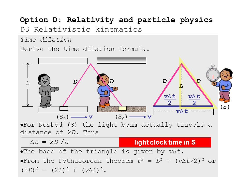 Time dilation Describe the concept of a light clock.  Now suppose Dobson's room (S 0 ) is traveling to the right at a velocity v while his twin broth