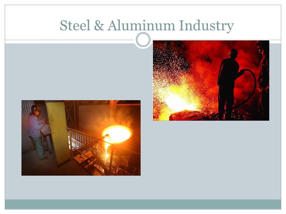 Steel and Aluminum Industry Need Protection against Molten metal( Aluminum or steel) splash.