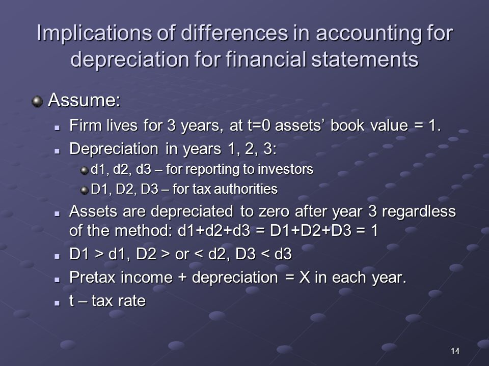 14 Implications of differences in accounting for depreciation for financial statements Assume: Firm lives for 3 years, at t=0 assets' book value = 1.