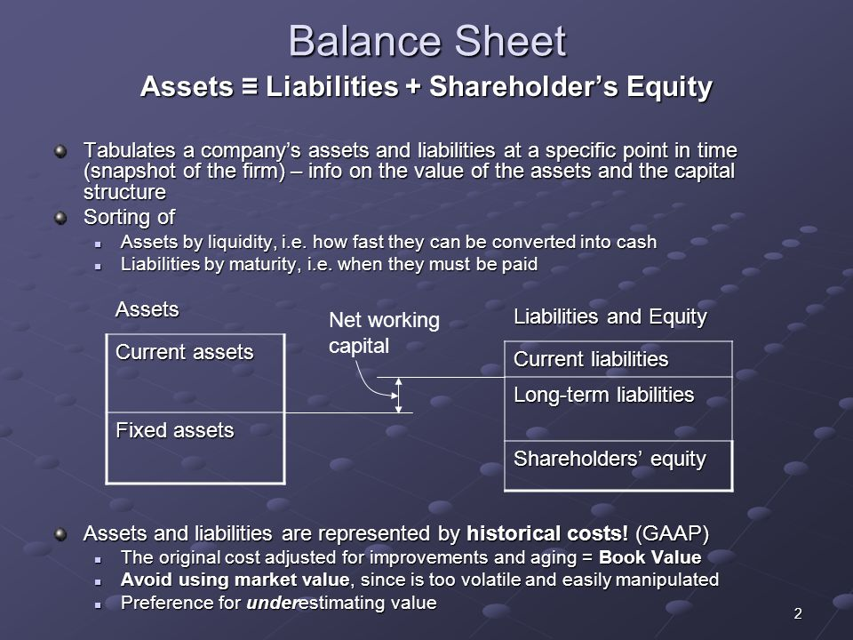 2 Assets ≡ Liabilities + Shareholder's Equity Tabulates a company's assets and liabilities at a specific point in time (snapshot of the firm) – info on the value of the assets and the capital structure Sorting of Assets by liquidity, i.e.