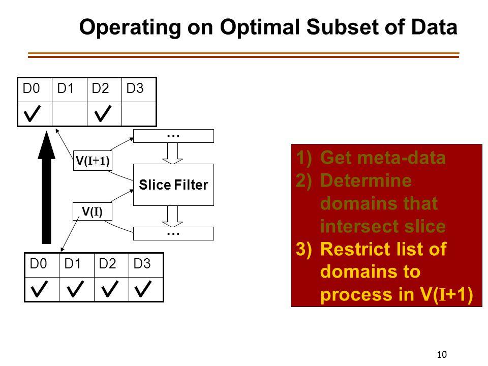 10 Operating on Optimal Subset of Data … Slice Filter V( I ) … V( I+1 ) 1)Get meta-data 2)Determine domains that intersect slice 3)Restrict list of domains to process in V( I +1) D3D2D1D0 D3D2D1D0