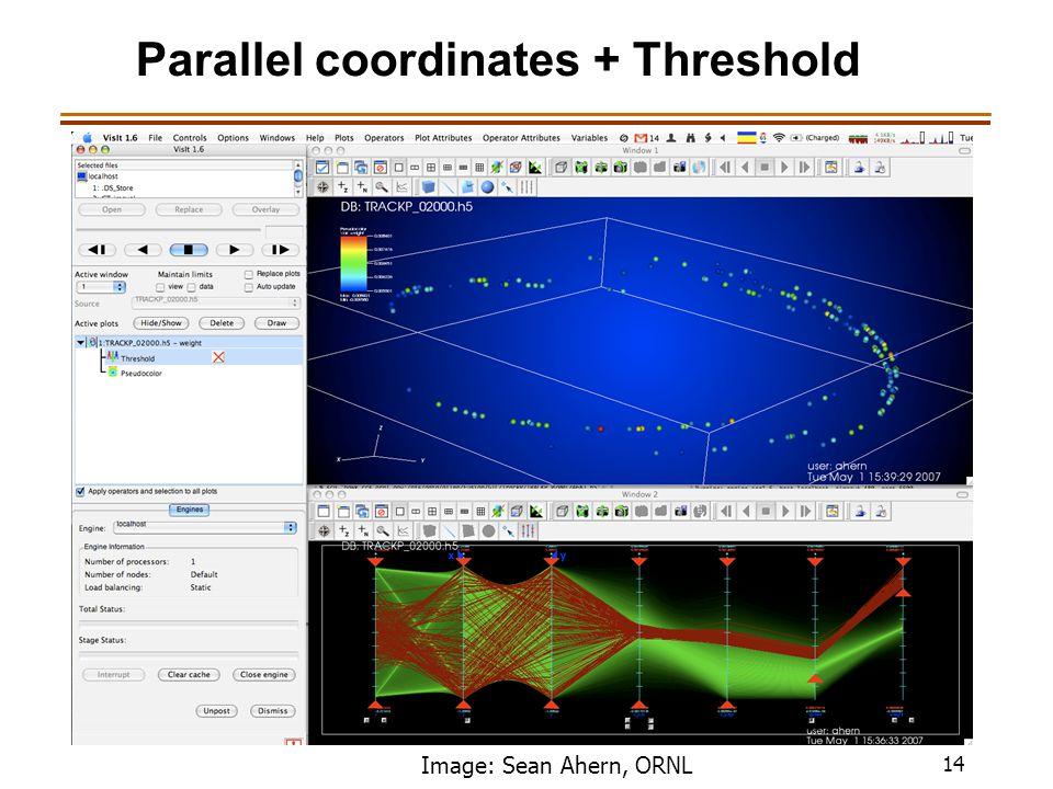 14 Parallel coordinates + Threshold Image: Sean Ahern, ORNL