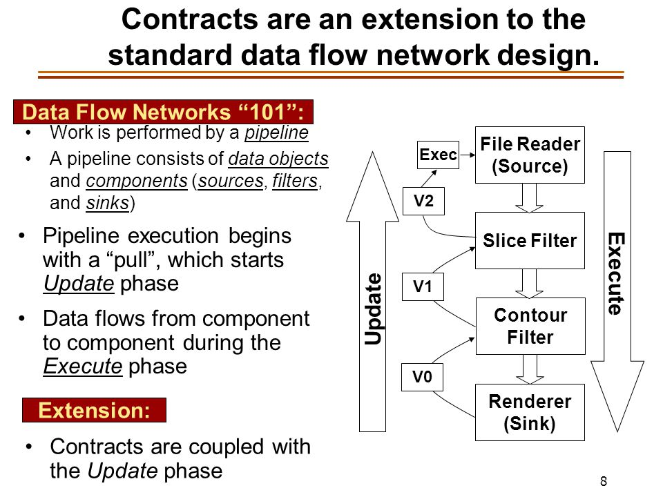 8 Contracts are an extension to the standard data flow network design. Work is performed by a pipeline A pipeline consists of data objects and compone