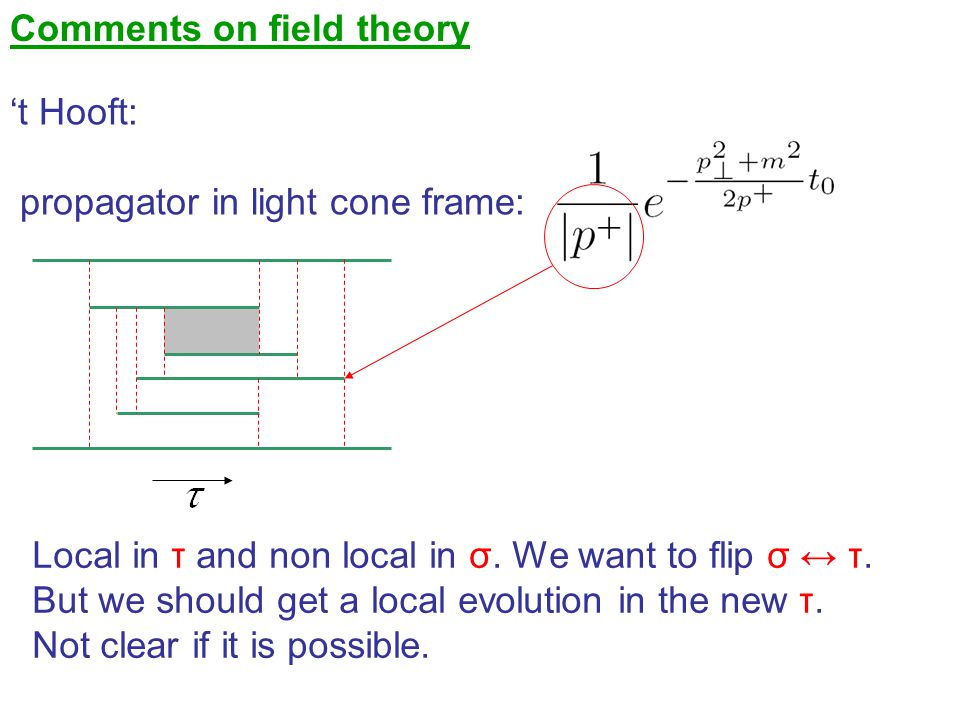 Comments on field theory 't Hooft: propagator in light cone frame: Local in τ and non local in σ.
