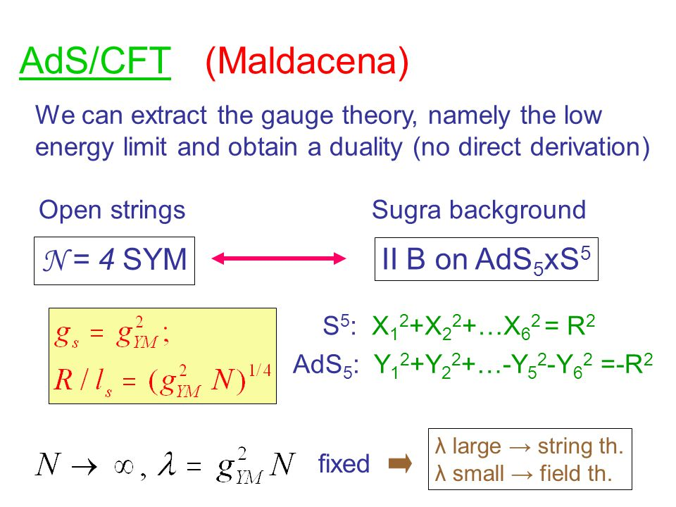AdS/CFT (Maldacena) N = 4 SYM II B on AdS 5 xS 5 S 5 : X 1 2 +X 2 2 +…X 6 2 = R 2 AdS 5 : Y 1 2 +Y 2 2 +…-Y 5 2 -Y 6 2 =-R 2 We can extract the gauge theory, namely the low energy limit and obtain a duality (no direct derivation) Open stringsSugra background fixed λ large → string th.