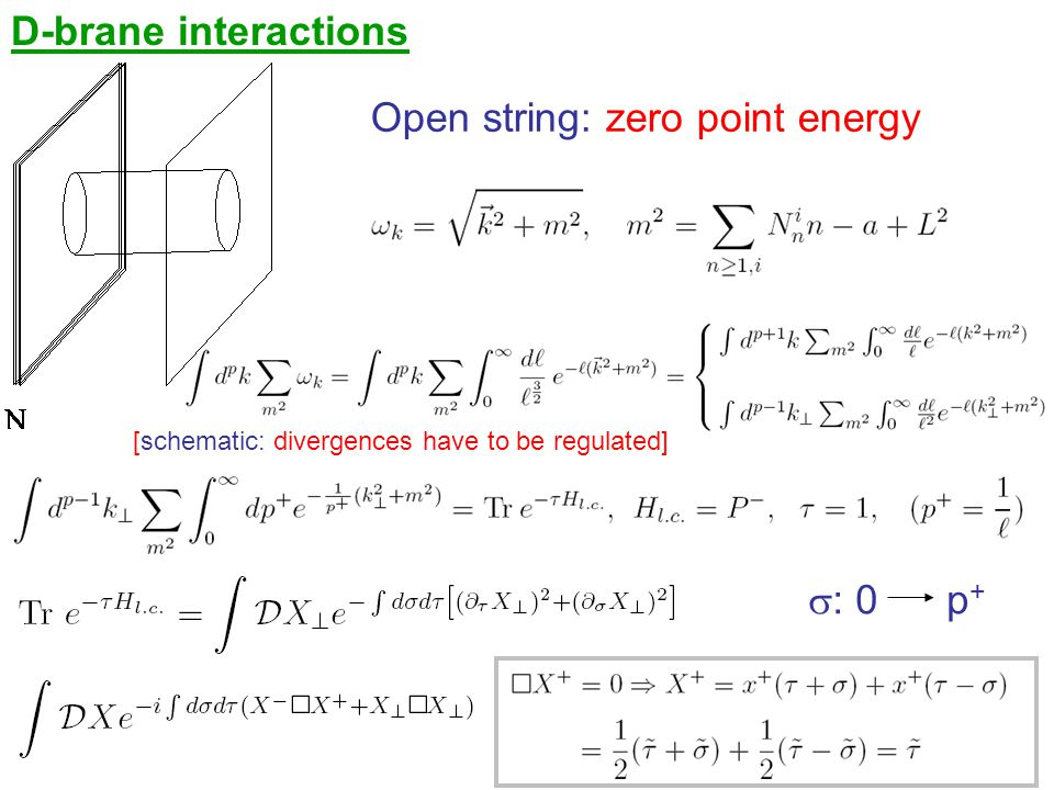 D-brane interactions Open string: zero point energy [schematic: divergences have to be regulated]  : 0 p +