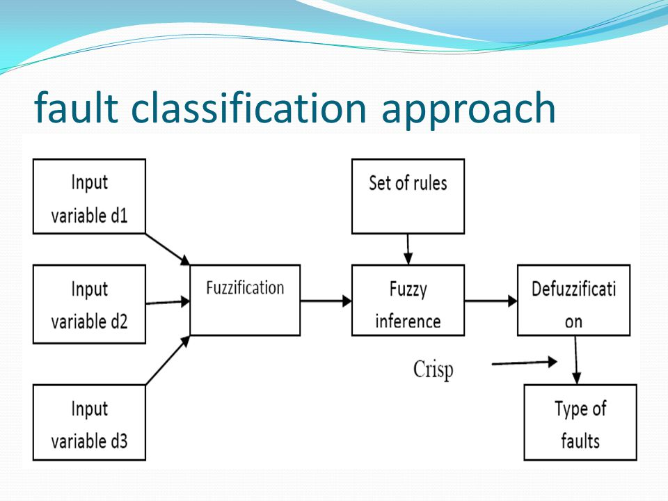 fault classification approach