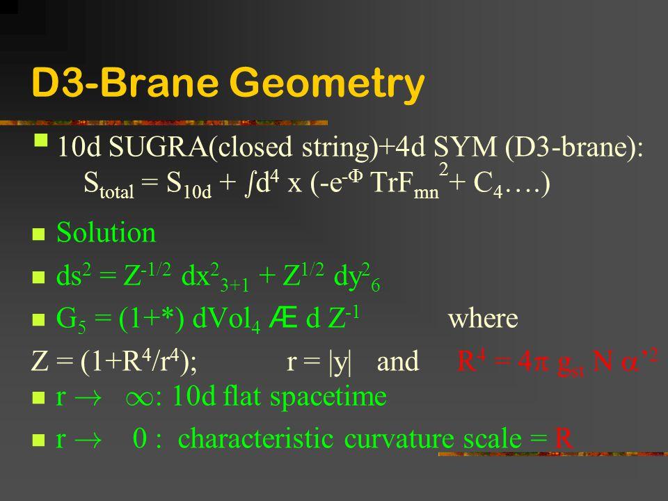 D3-Brane Geometry  10d SUGRA(closed string)+4d SYM (D3-brane): S total = S 10d + s d 4 x (-e -  TrF mn 2 + C 4 ….) Solution ds 2 = Z -1/2 dx 2 3+1 +
