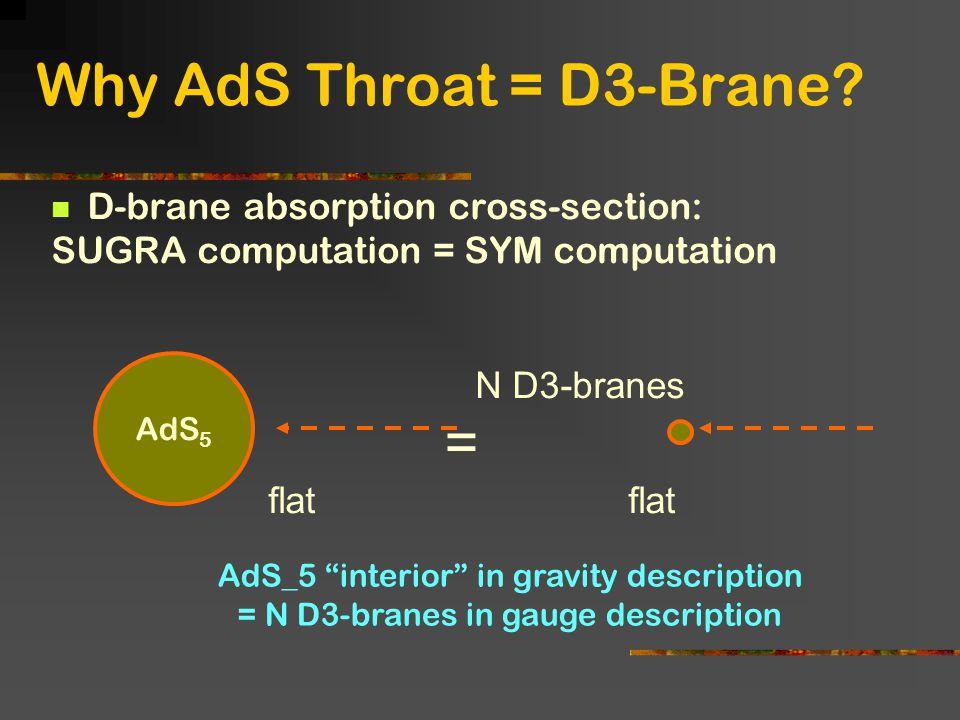 "Why AdS Throat = D3-Brane? D-brane absorption cross-section: SUGRA computation = SYM computation N D3-branes = flat flat AdS 5 AdS_5 ""interior"" in gra"