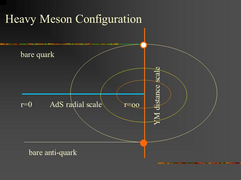 Heavy Meson Configuration r=0 AdS radial scale r=oo YM distance scale bare quark bare anti-quark