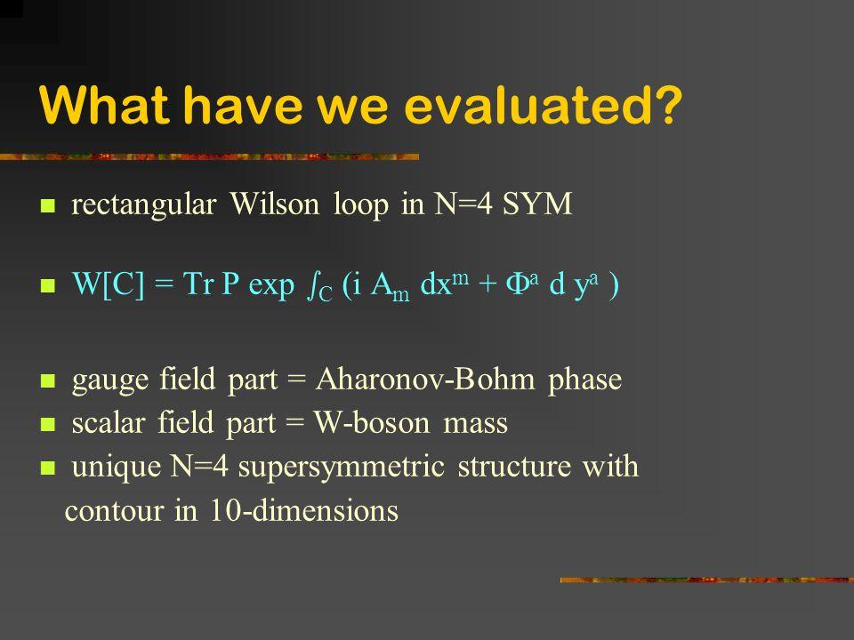 What have we evaluated? rectangular Wilson loop in N=4 SYM W[C] = Tr P exp s C (i A m dx m +  a d y a ) gauge field part = Aharonov-Bohm phase scalar