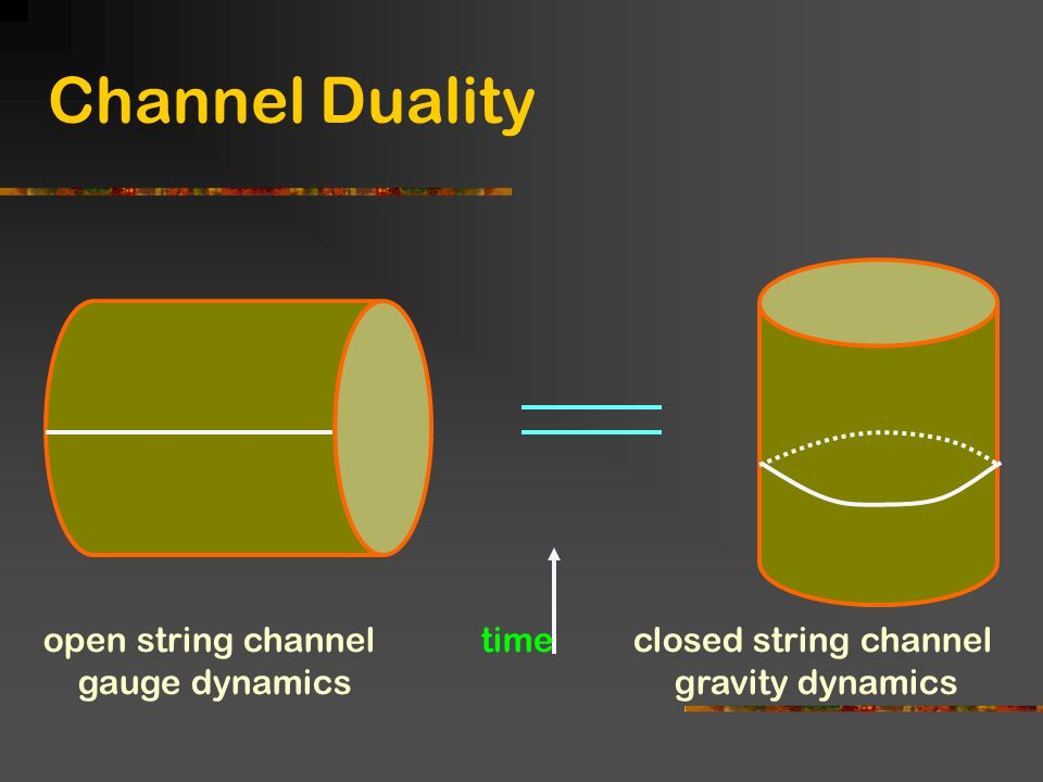 open string channel time closed string channel gauge dynamics gravity dynamics Channel Duality