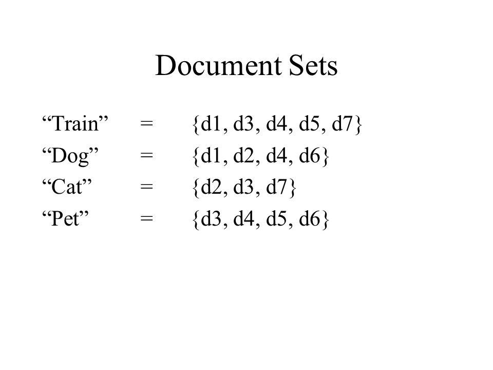Document Sets Train ={d1, d3, d4, d5, d7} Dog ={d1, d2, d4, d6} Cat ={d2, d3, d7} Pet ={d3, d4, d5, d6}