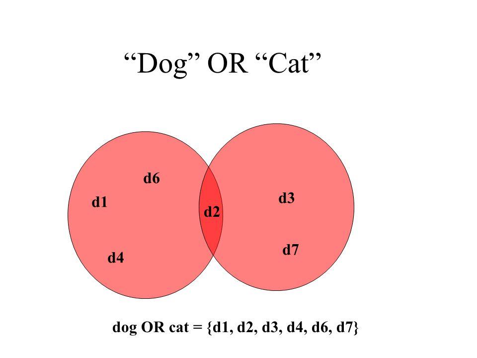 Dog OR Cat d6 d1 d4 d2 d3 d7 dog OR cat = {d1, d2, d3, d4, d6, d7}