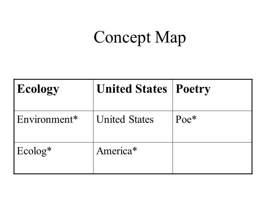 Concept Map EcologyUnited StatesPoetry Environment*United StatesPoe* Ecolog*America*
