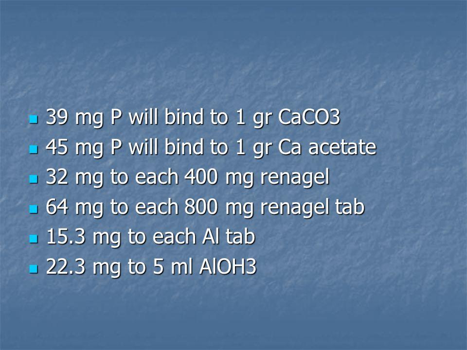 39 mg P will bind to 1 gr CaCO3 39 mg P will bind to 1 gr CaCO3 45 mg P will bind to 1 gr Ca acetate 45 mg P will bind to 1 gr Ca acetate 32 mg to each 400 mg renagel 32 mg to each 400 mg renagel 64 mg to each 800 mg renagel tab 64 mg to each 800 mg renagel tab 15.3 mg to each Al tab 15.3 mg to each Al tab 22.3 mg to 5 ml AlOH3 22.3 mg to 5 ml AlOH3