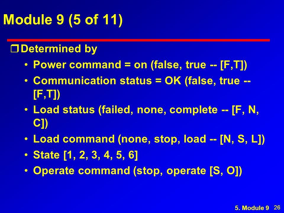 26 Module 9 (5 of 11) rDetermined by Power command = on (false, true -- [F,T]) Communication status = OK (false, true -- [F,T]) Load status (failed, n