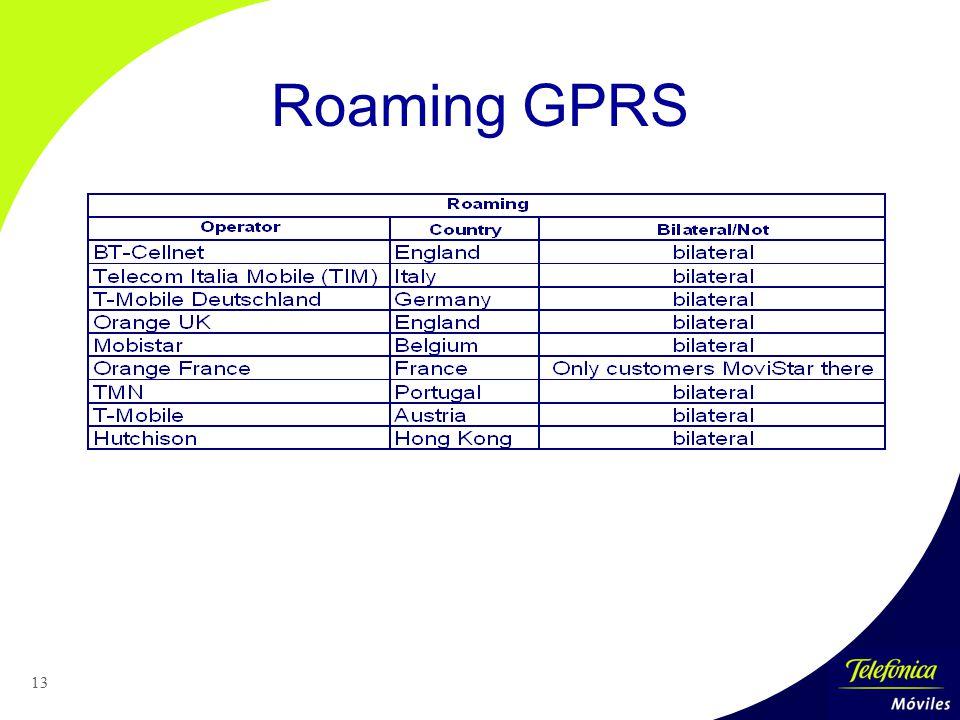 13 Roaming GPRS